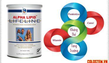 Thành phần các chất trong sữa non alpha lipid